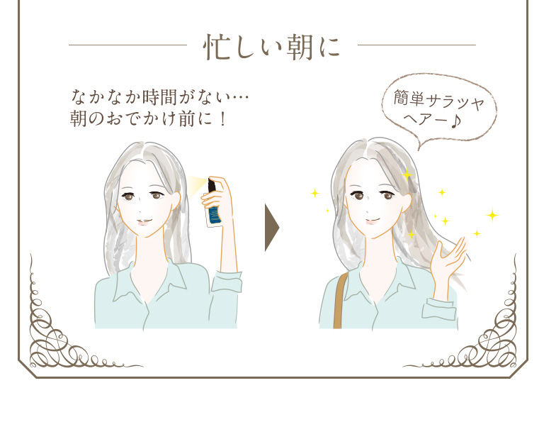 How to use 忙しい朝に